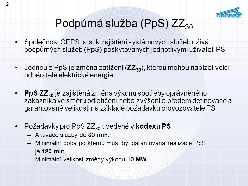Podpůrná služba (PpS) ZZ30