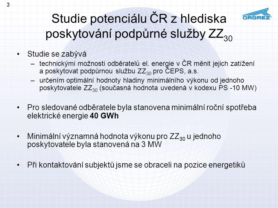 Studie potenciálu ČR z hlediska poskytování podpůrné služby ZZ30