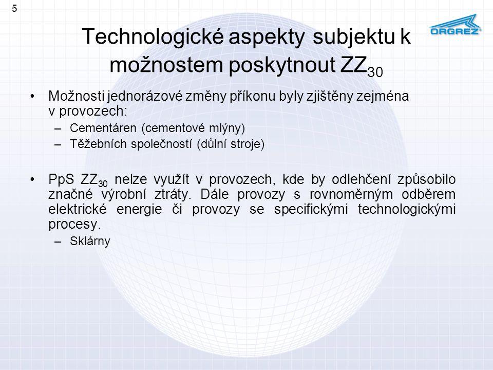 Technologické aspekty subjektu k možnostem poskytnout ZZ30