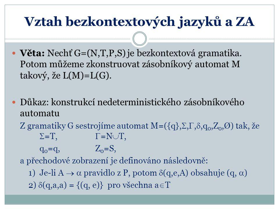 Vztah bezkontextových jazyků a ZA