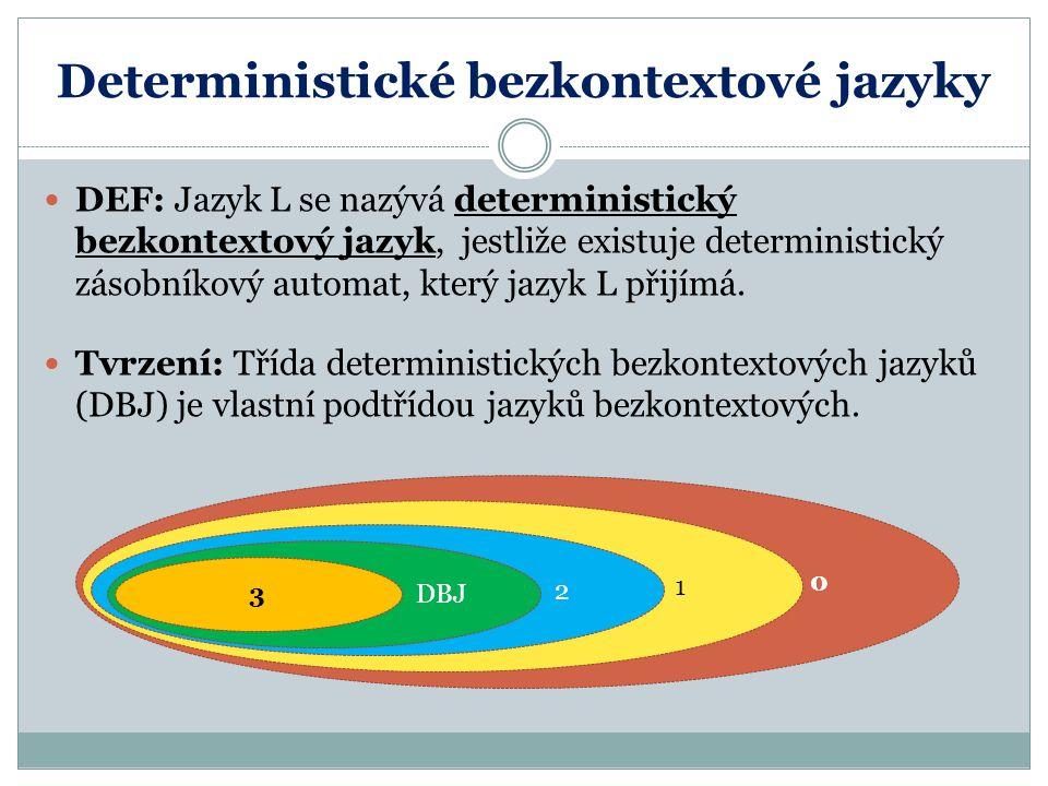 Deterministické bezkontextové jazyky