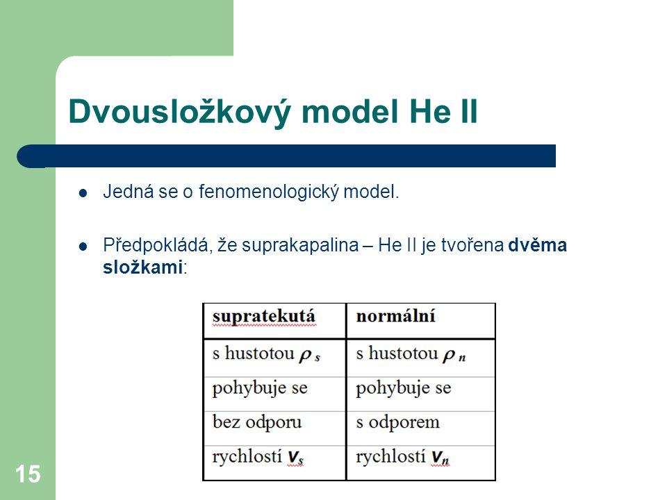 Dvousložkový model He II