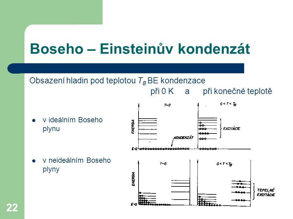 Boseho – Einsteinův kondenzát