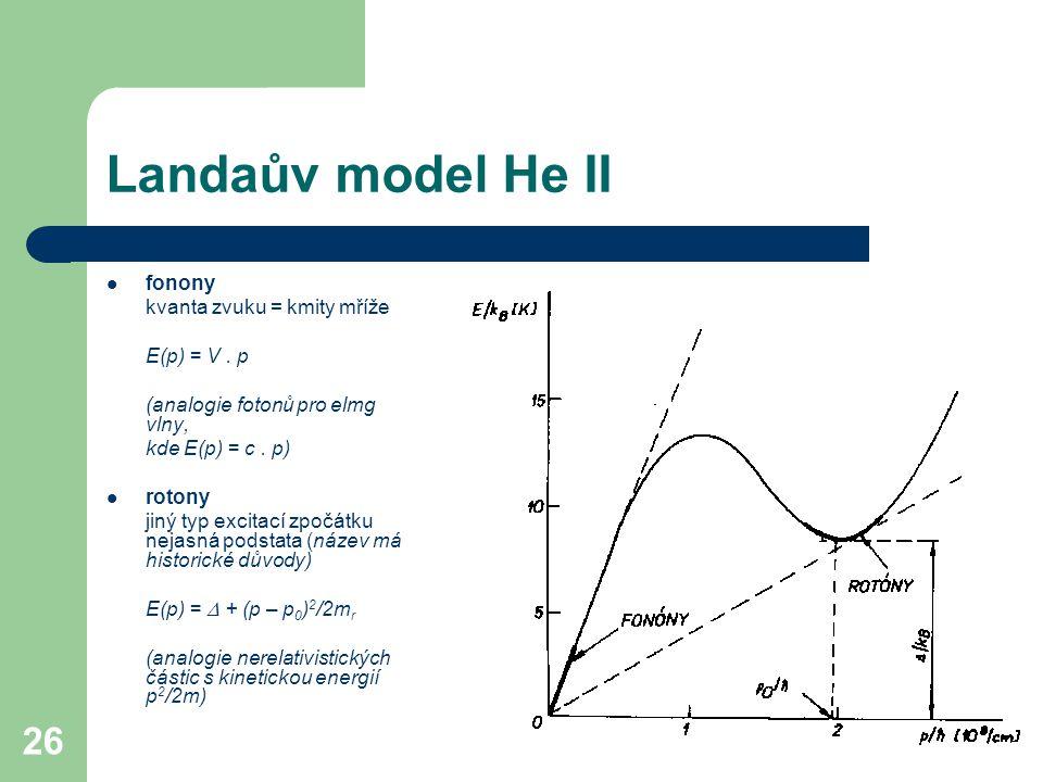Landaův model He II fonony kvanta zvuku = kmity mříže E(p) = V . p