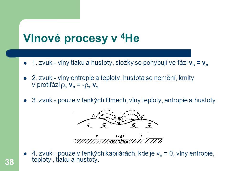 Vlnové procesy v 4He 1. zvuk - vlny tlaku a hustoty, složky se pohybují ve fázi vs = vn.