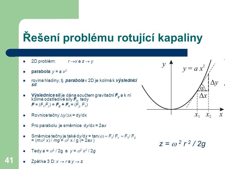 Řešení problému rotující kapaliny
