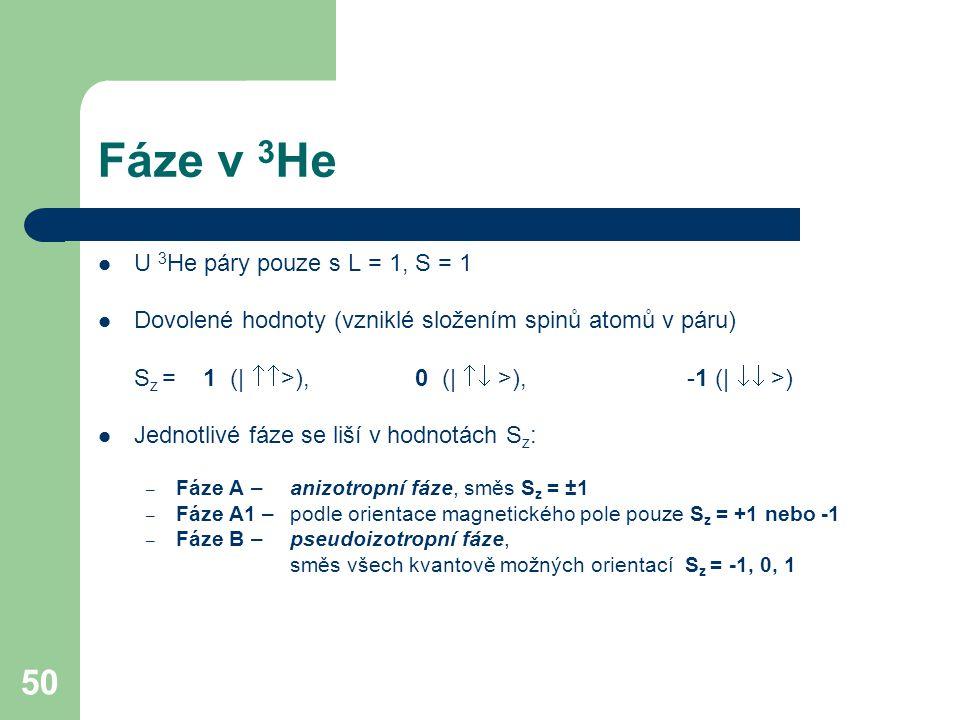 Fáze v 3He U 3He páry pouze s L = 1, S = 1