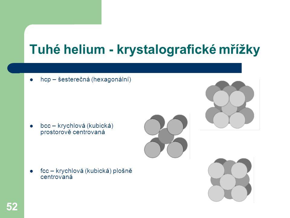 Tuhé helium - krystalografické mřížky