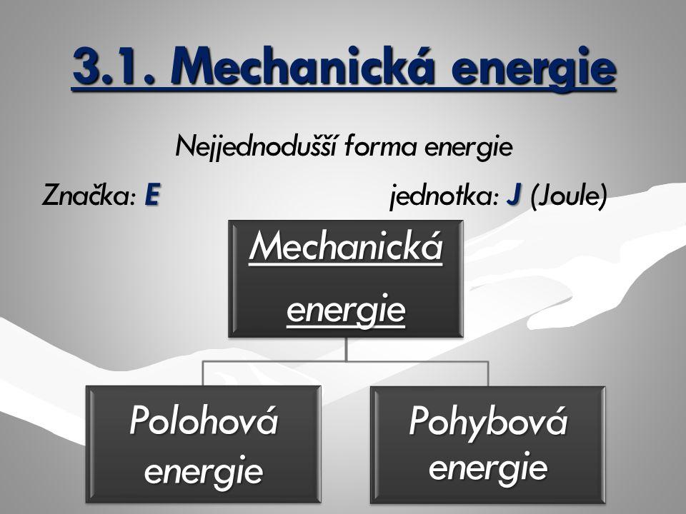 Nejjednodušší forma energie