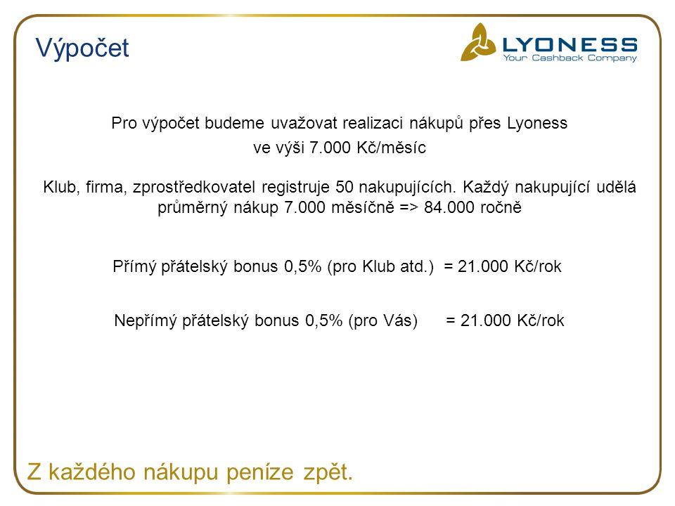 Pro výpočet budeme uvažovat realizaci nákupů přes Lyoness