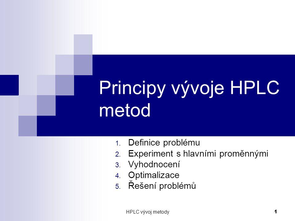 Principy vývoje HPLC metod