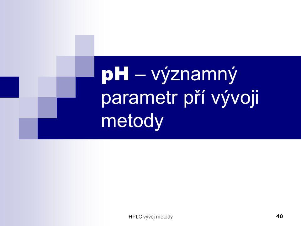 pH – významný parametr pří vývoji metody