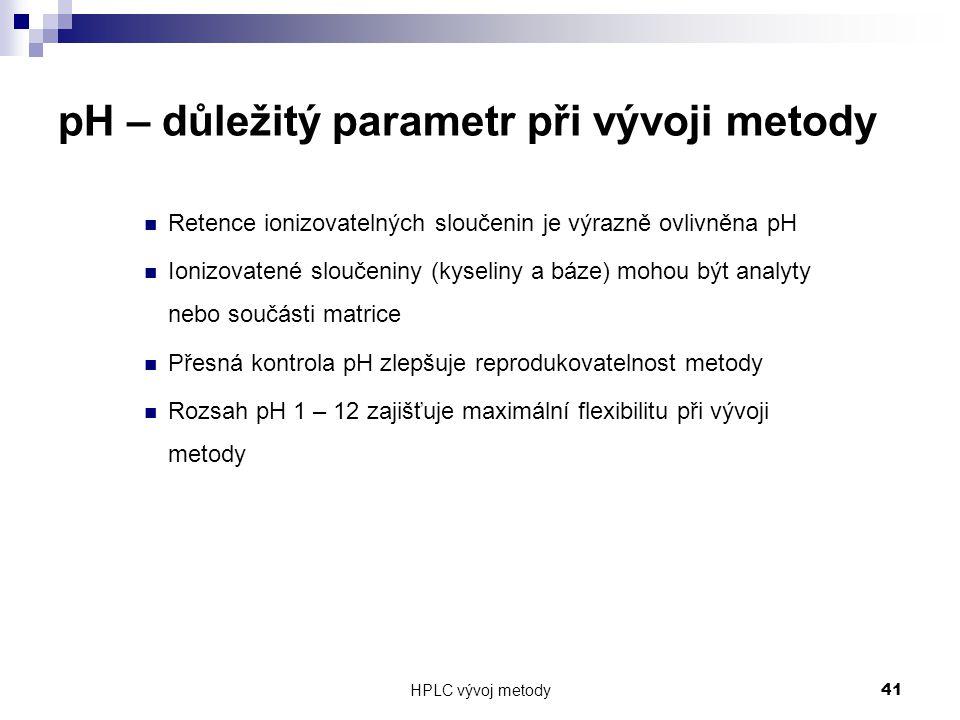 pH – důležitý parametr při vývoji metody