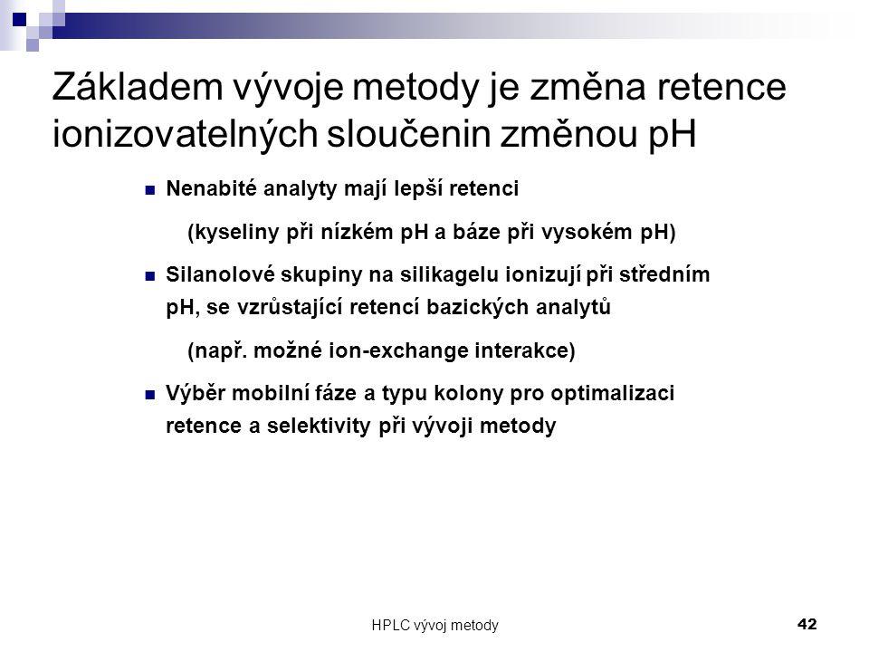 Základem vývoje metody je změna retence ionizovatelných sloučenin změnou pH