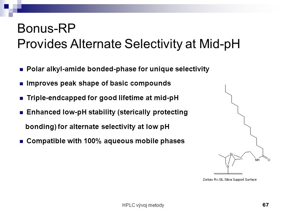 Bonus-RP Provides Alternate Selectivity at Mid-pH