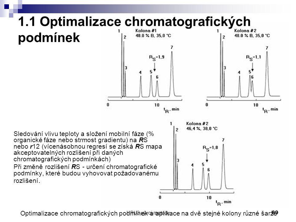 1.1 Optimalizace chromatografických podmínek