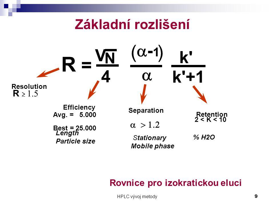 R = ( ) a-1 V k a 4 k +1 N Základní rozlišení R ³ 1.5 a > 1.2