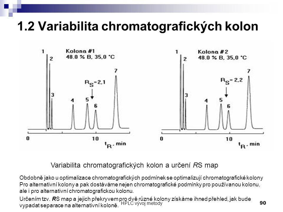 1.2 Variabilita chromatografických kolon
