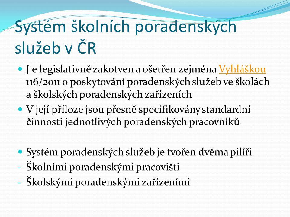 Systém školních poradenských služeb v ČR