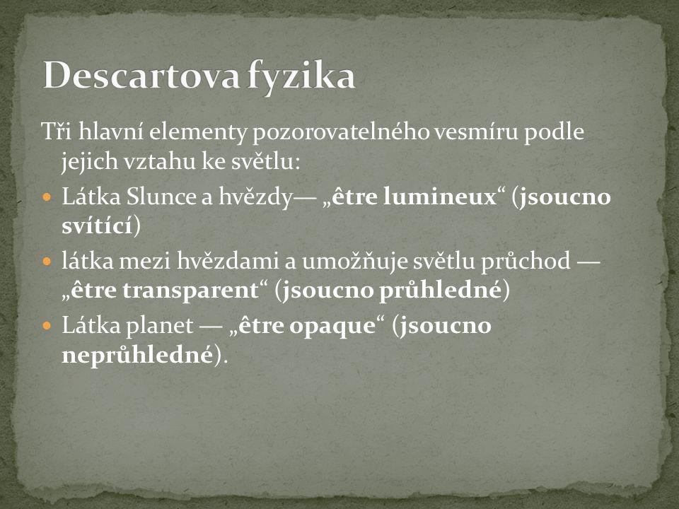 Descartova fyzika Tři hlavní elementy pozorovatelného vesmíru podle jejich vztahu ke světlu: