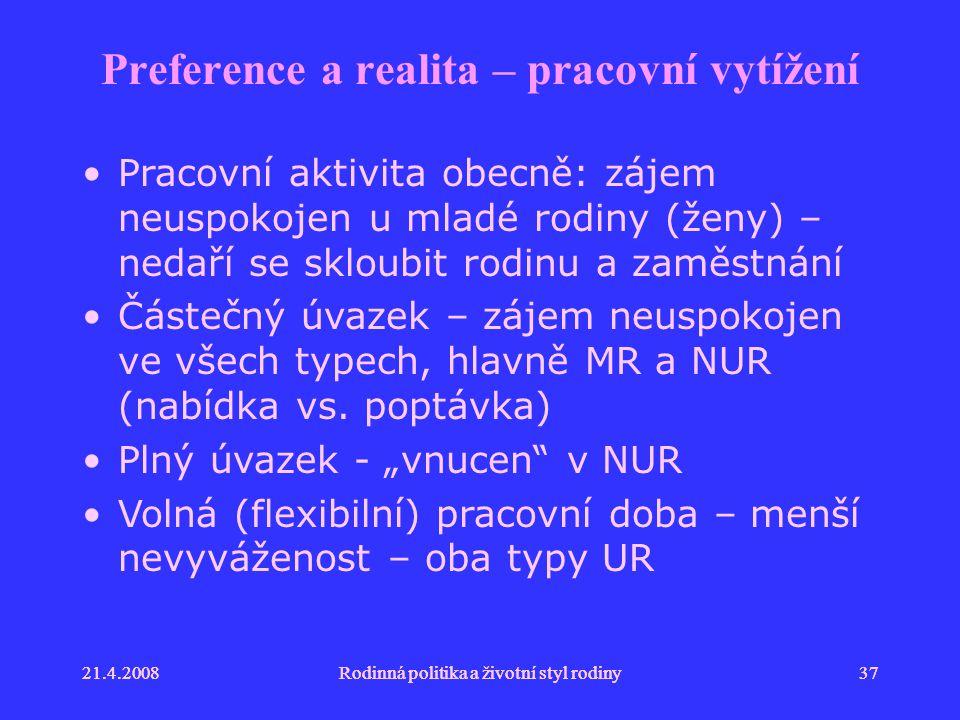 Preference a realita – pracovní vytížení