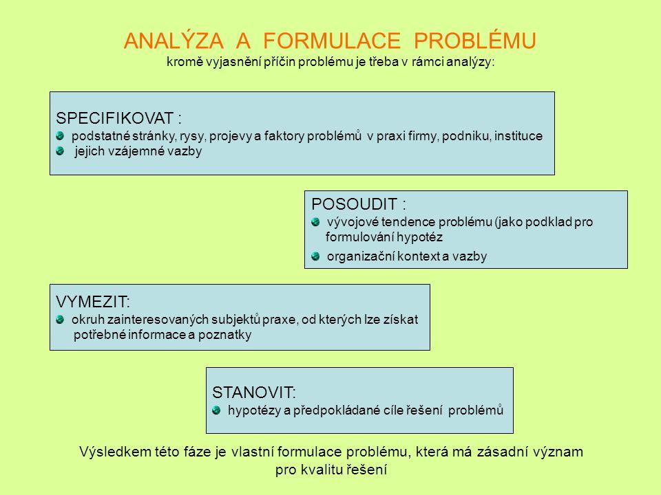 ANALÝZA A FORMULACE PROBLÉMU kromě vyjasnění příčin problému je třeba v rámci analýzy: