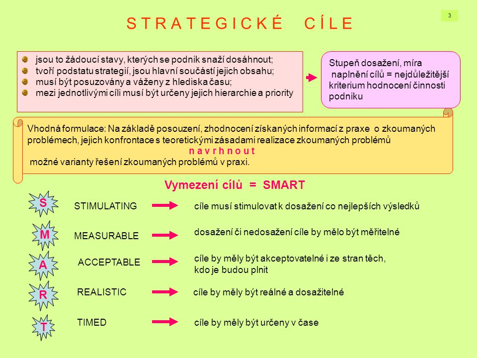 S T R A T E G I C K É C Í L E Vymezení cílů = SMART S M A R T
