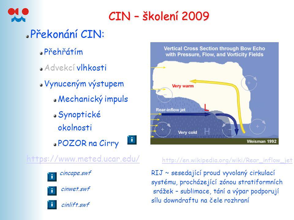 CIN – školení 2009 Překonání CIN: Přehřátím Advekcí vlhkosti