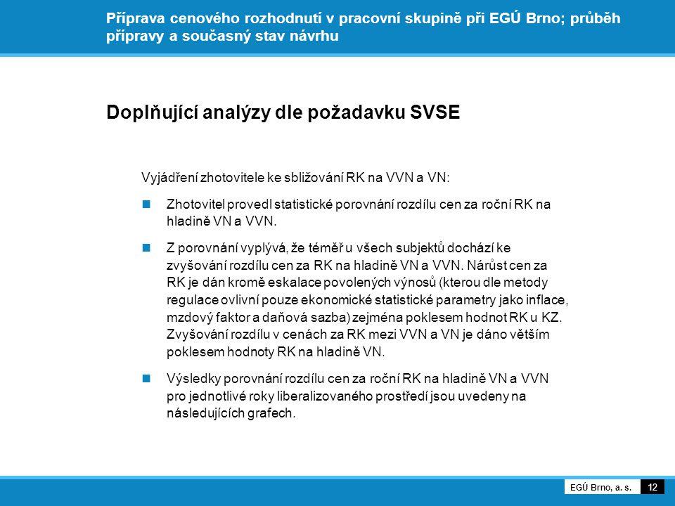 Doplňující analýzy dle požadavku SVSE