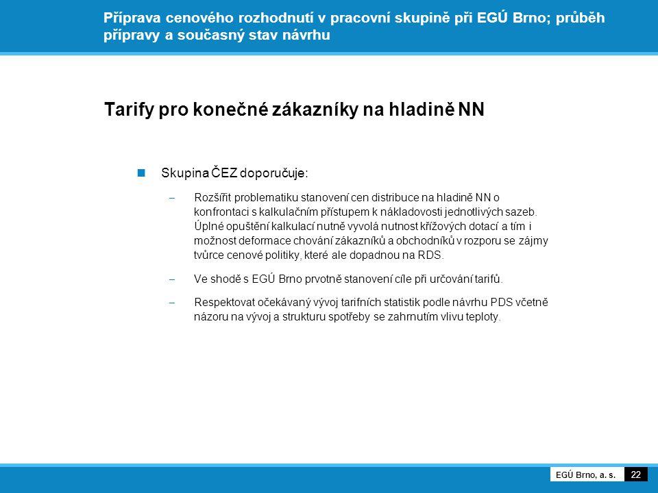 Tarify pro konečné zákazníky na hladině NN