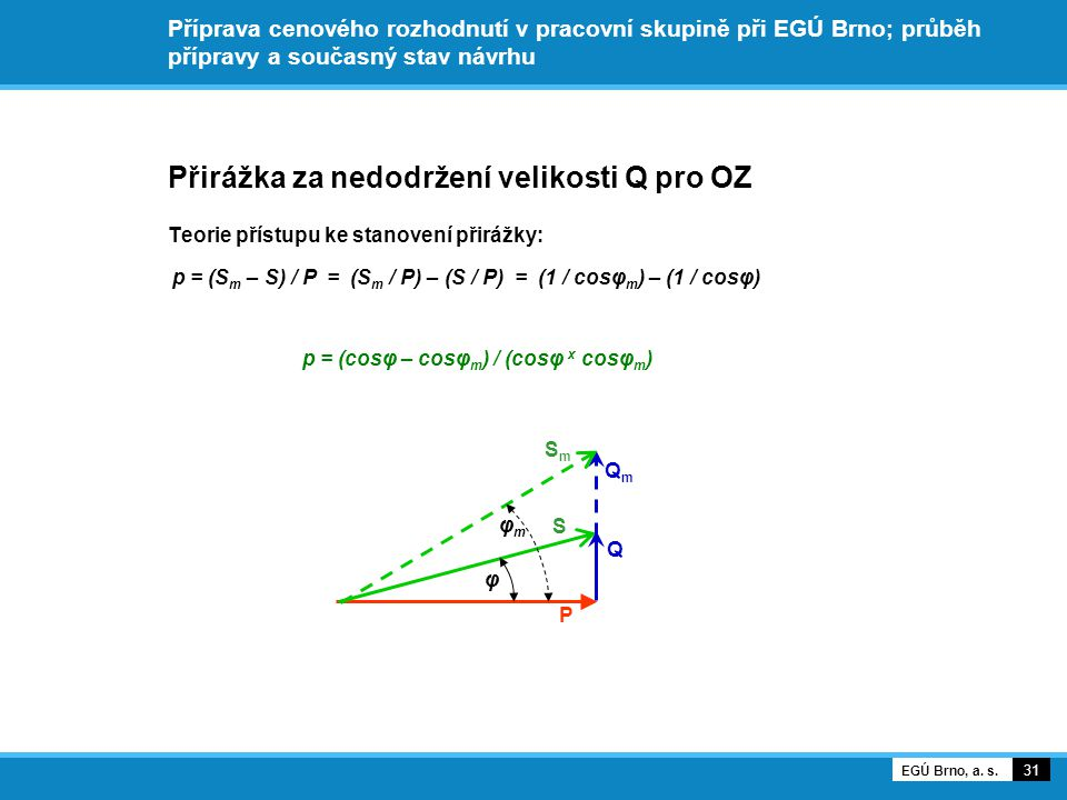 Přirážka za nedodržení velikosti Q pro OZ