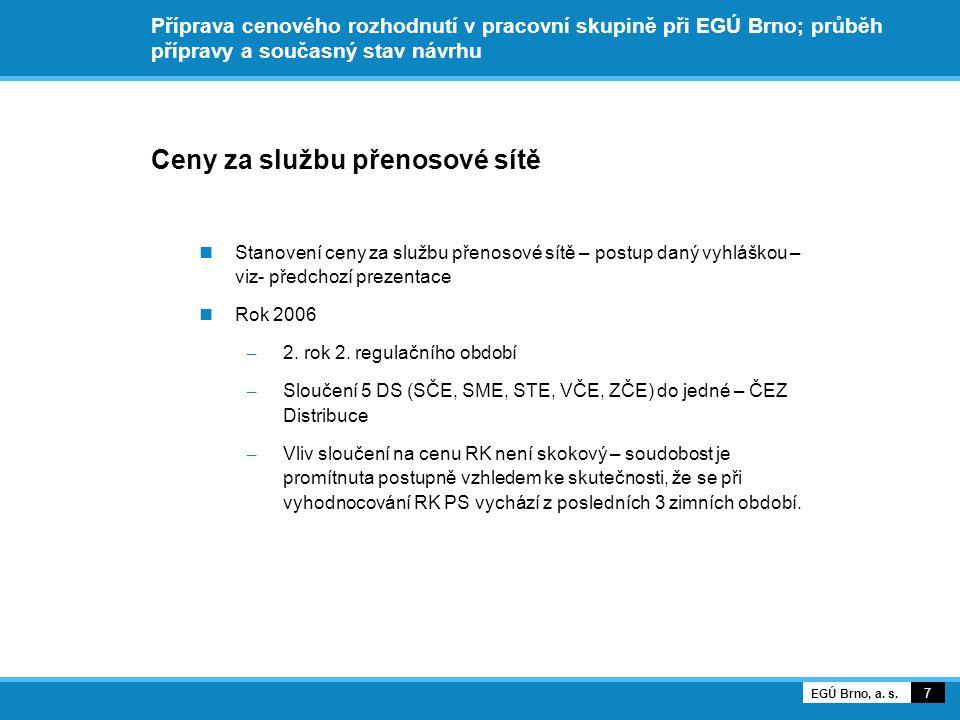 Ceny za službu přenosové sítě