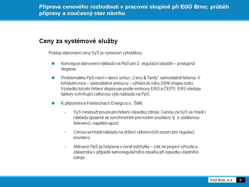 Ceny za systémové služby