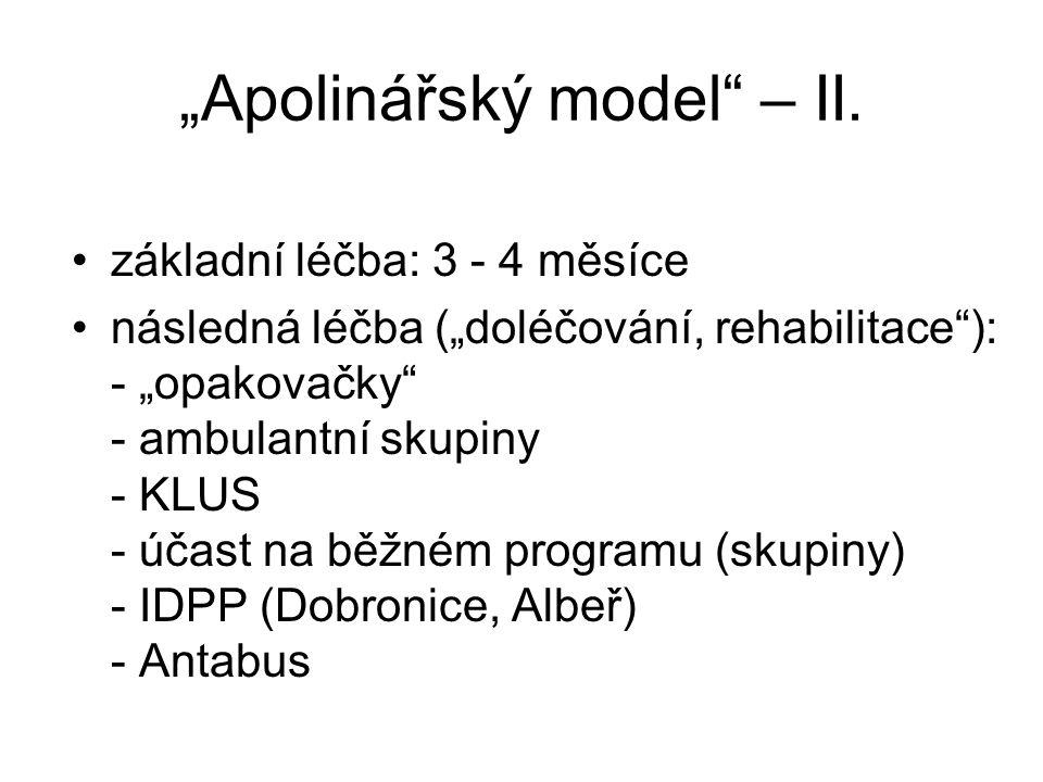 """""""Apolinářský model – II."""