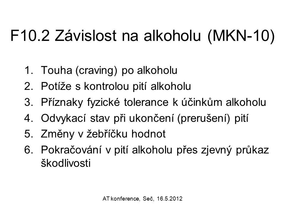 F10.2 Závislost na alkoholu (MKN-10)