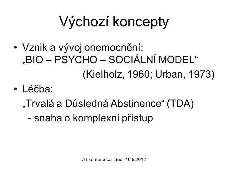 """Výchozí koncepty Vznik a vývoj onemocnění: """"BIO – PSYCHO – SOCIÁLNÍ MODEL"""