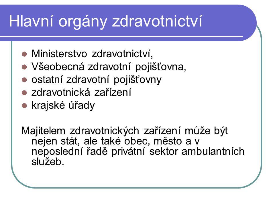Hlavní orgány zdravotnictví