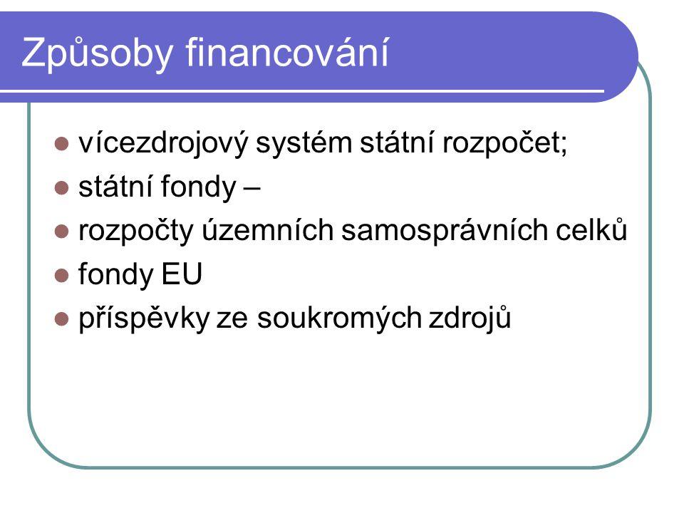 Způsoby financování vícezdrojový systém státní rozpočet;