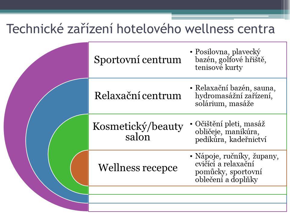 Technické zařízení hotelového wellness centra