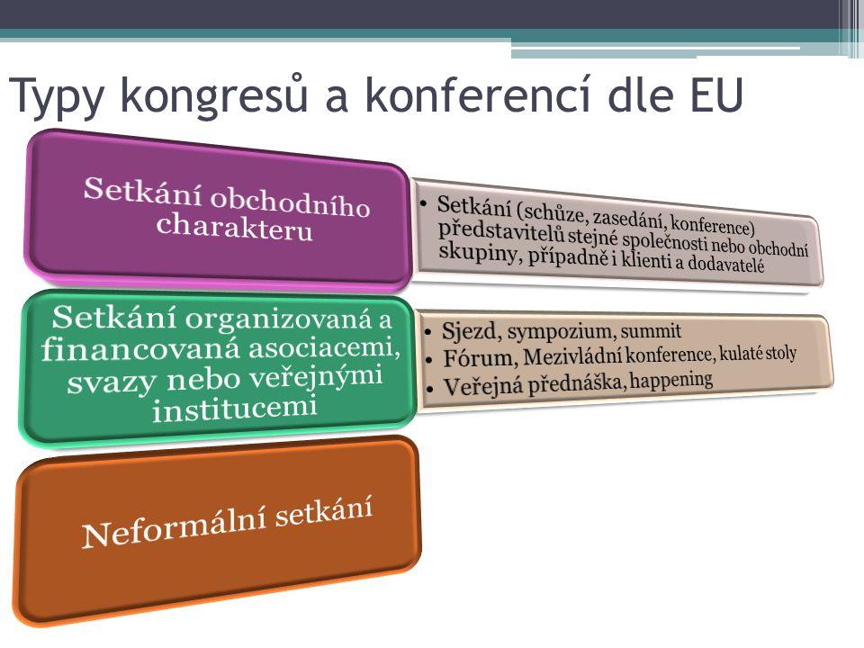 Typy kongresů a konferencí dle EU