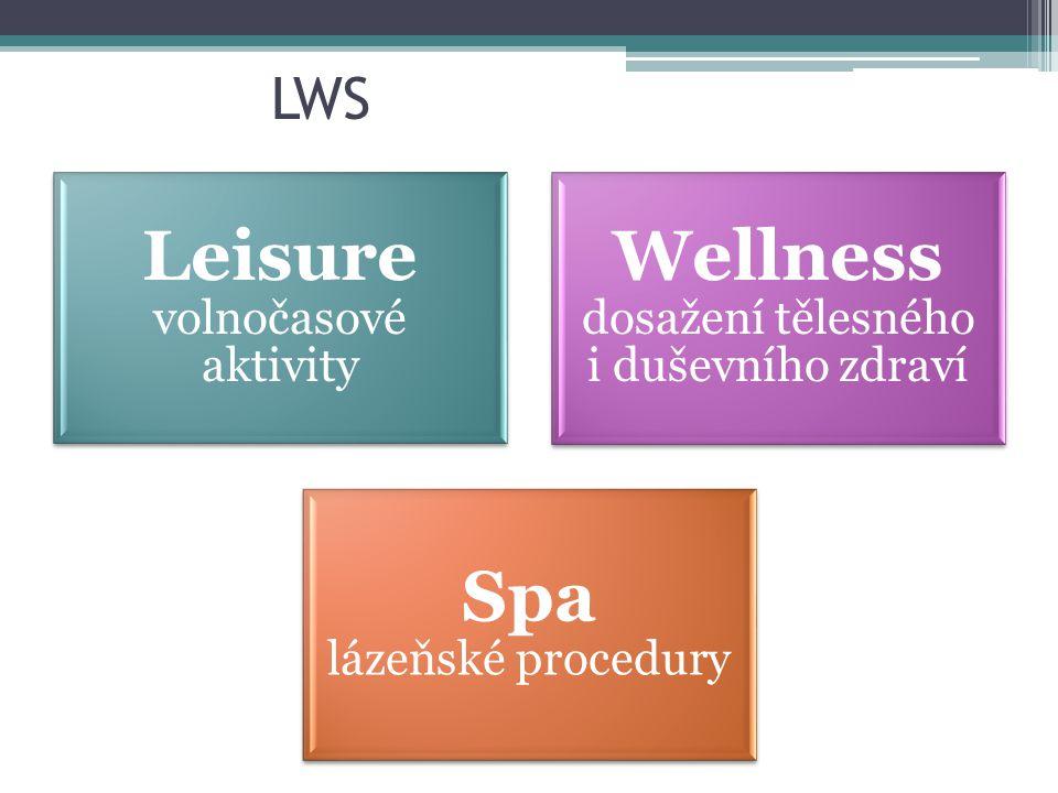 Leisure volnočasové aktivity