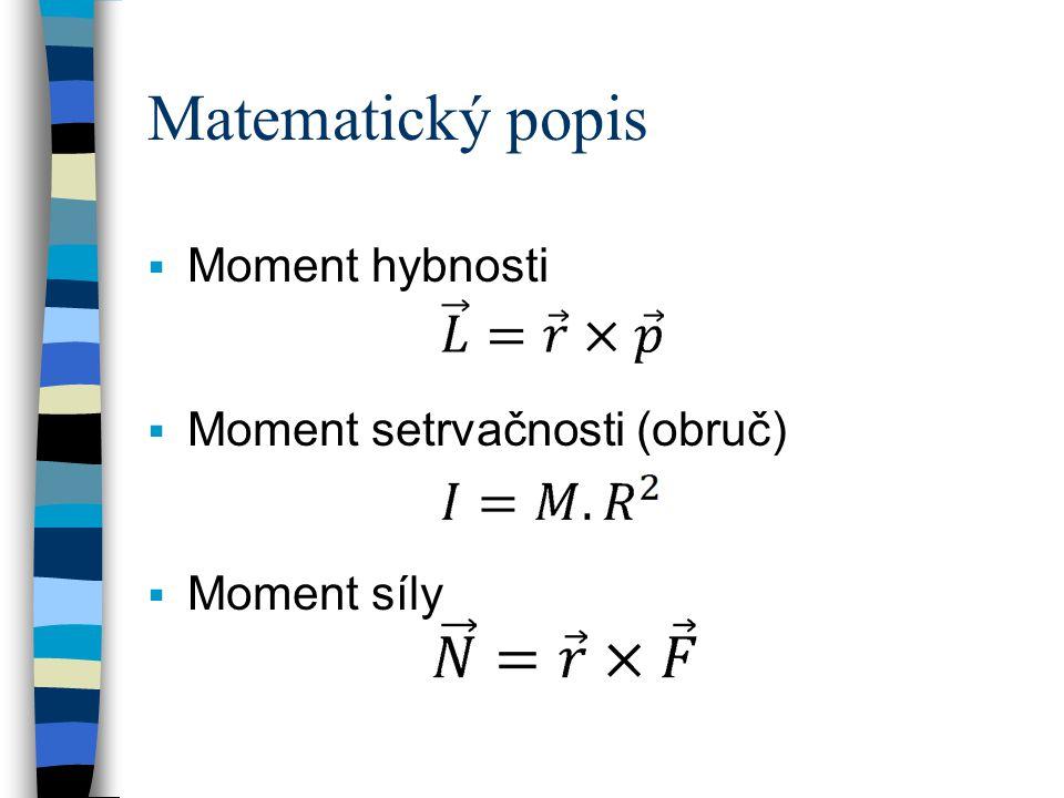 Matematický popis Moment hybnosti Moment setrvačnosti (obruč)
