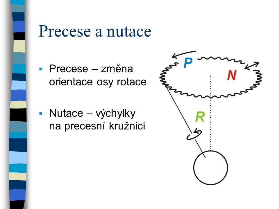 Precese a nutace Precese – změna orientace osy rotace