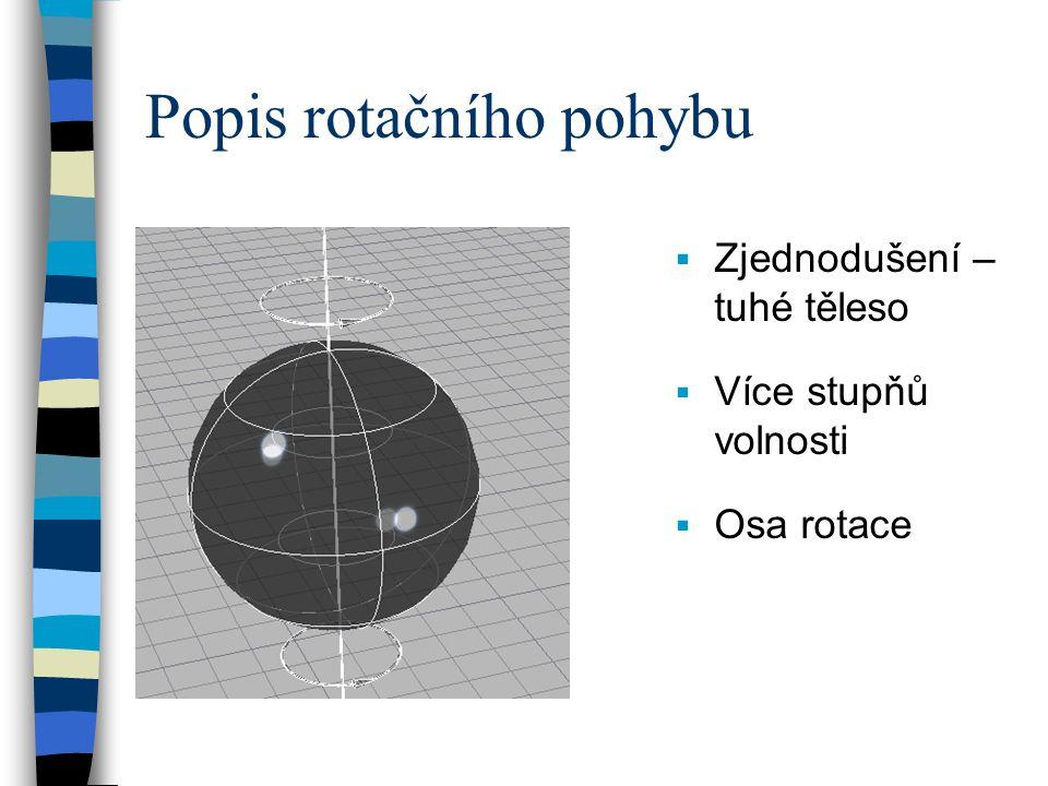 Popis rotačního pohybu
