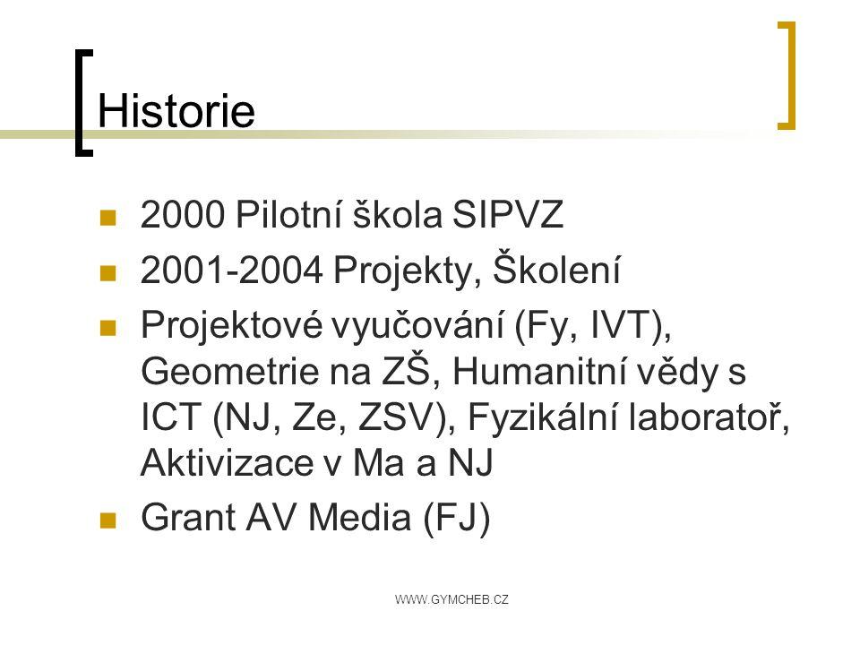 Historie 2000 Pilotní škola SIPVZ 2001-2004 Projekty, Školení