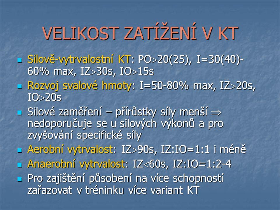 VELIKOST ZATÍŽENÍ V KT Silově-vytrvalostní KT: PO20(25), I=30(40)-60% max, IZ30s, IO15s. Rozvoj svalové hmoty: I=50-80% max, IZ20s, IO20s.