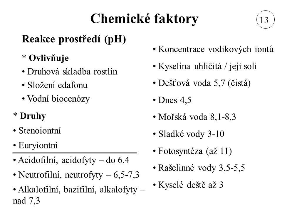 Chemické faktory Reakce prostředí (pH) 13 Koncentrace vodíkových iontů