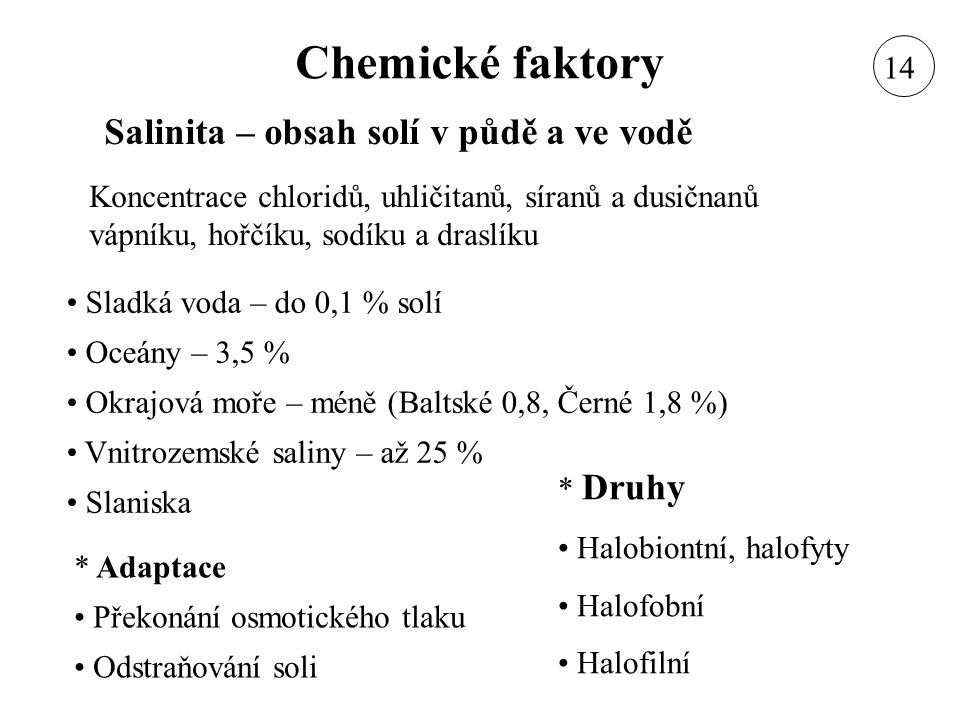 Chemické faktory Salinita – obsah solí v půdě a ve vodě 14