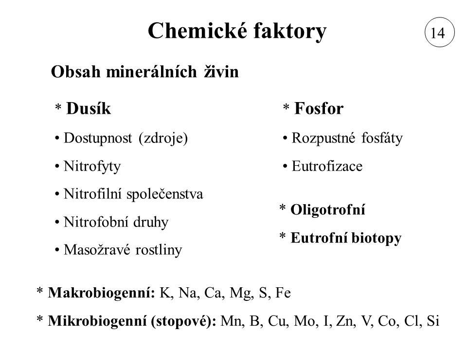 Chemické faktory Obsah minerálních živin 14 Dusík Dostupnost (zdroje)