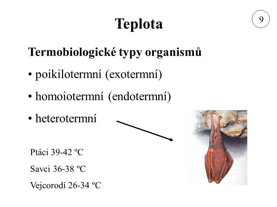 Termobiologické typy organismů poikilotermní (exotermní)